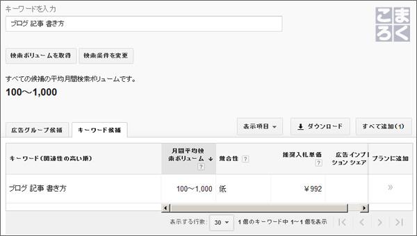「ブログ記事 書き方」で検索ボリュームを見てみる