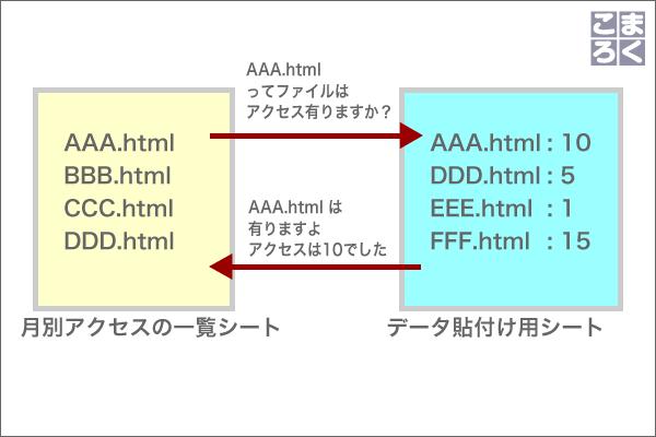 accessup-excel-utilization-01