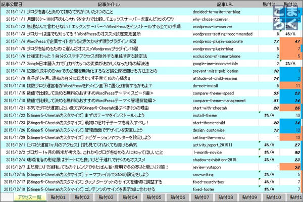 accessup-excel-utilization-09